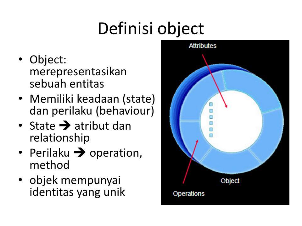 Definisi object Object: merepresentasikan sebuah entitas Memiliki keadaan (state) dan perilaku (behaviour) State  atribut dan relationship Perilaku  operation, method objek mempunyai identitas yang unik