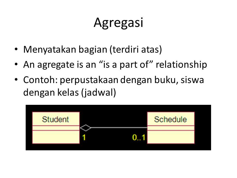 Agregasi Menyatakan bagian (terdiri atas) An agregate is an is a part of relationship Contoh: perpustakaan dengan buku, siswa dengan kelas (jadwal)