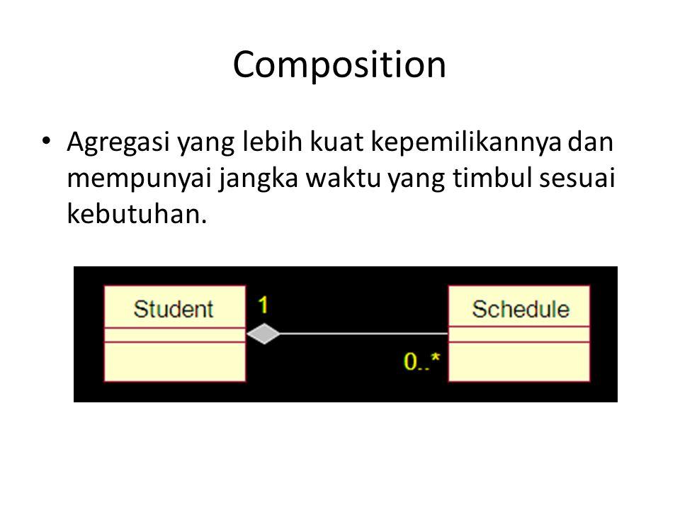 Composition Agregasi yang lebih kuat kepemilikannya dan mempunyai jangka waktu yang timbul sesuai kebutuhan.