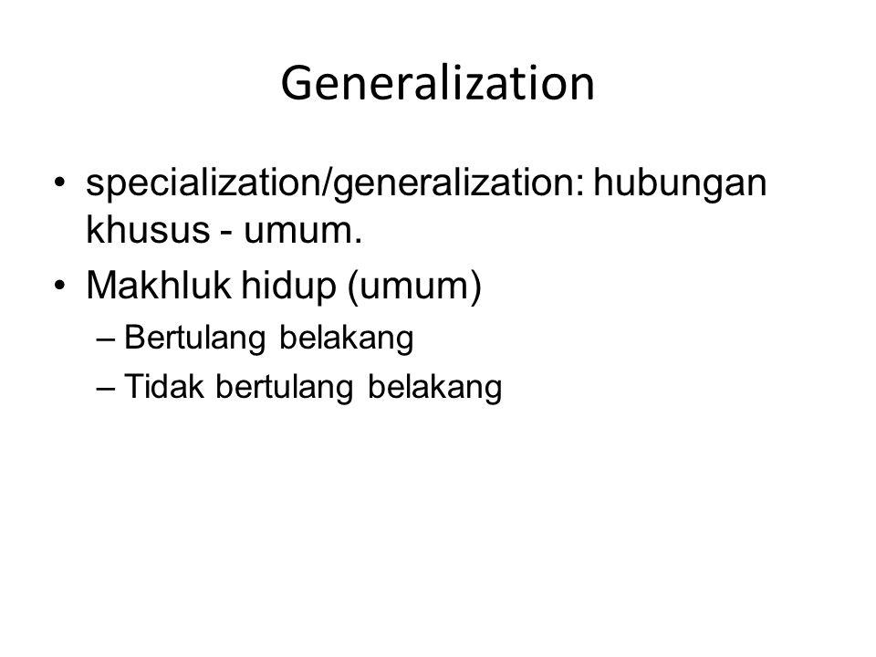 Generalization specialization/generalization: hubungan khusus - umum.