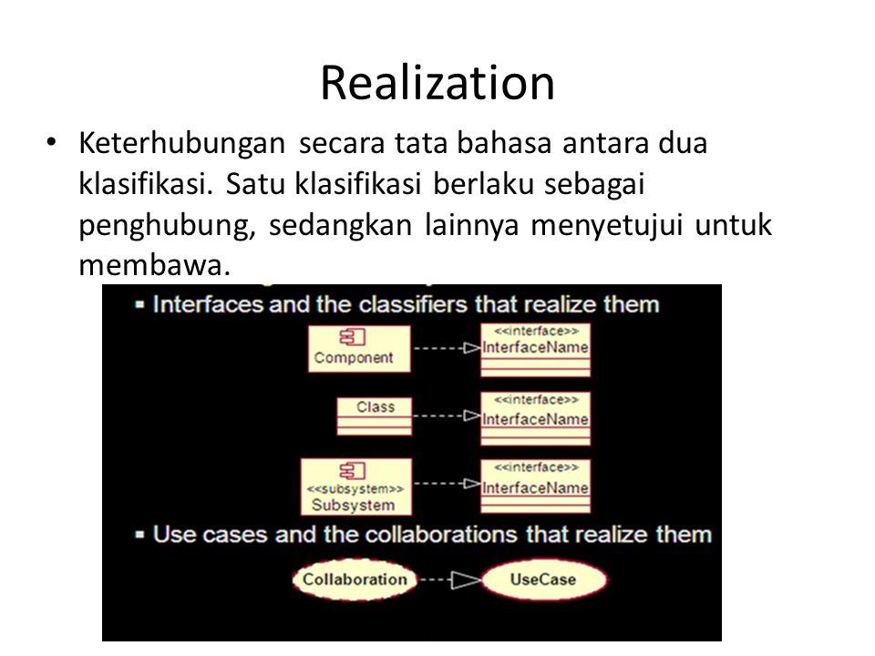 Realization Keterhubungan secara tata bahasa antara dua klasifikasi. Satu klasifikasi berlaku sebagai penghubung, sedangkan lainnya menyetujui untuk m
