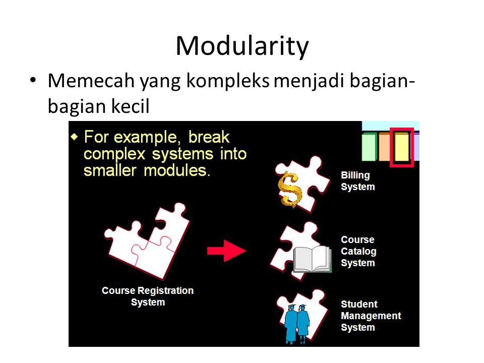 Modularity Memecah yang kompleks menjadi bagian- bagian kecil