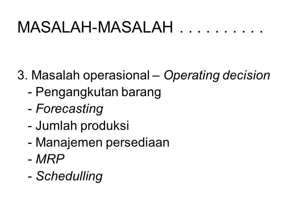 MASALAH-MASALAH.......... 3. Masalah operasional – Operating decision - Pengangkutan barang - Forecasting - Jumlah produksi - Manajemen persediaan - M
