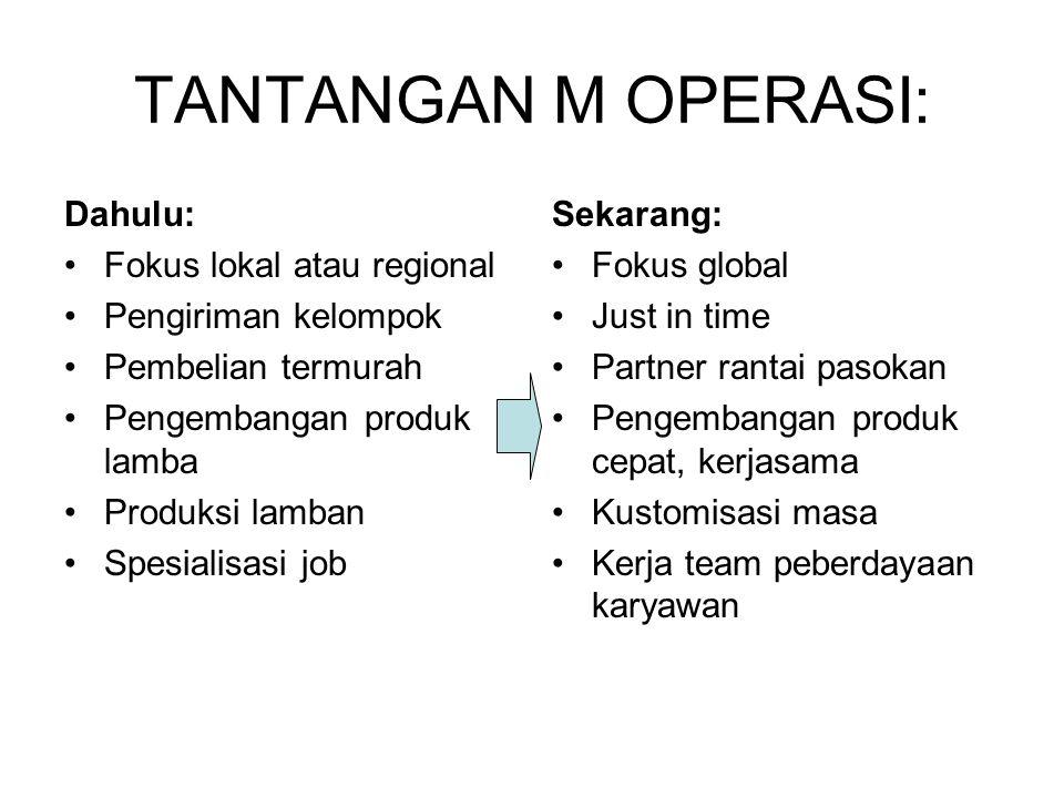 TANTANGAN M OPERASI: Dahulu: Fokus lokal atau regional Pengiriman kelompok Pembelian termurah Pengembangan produk lamba Produksi lamban Spesialisasi j