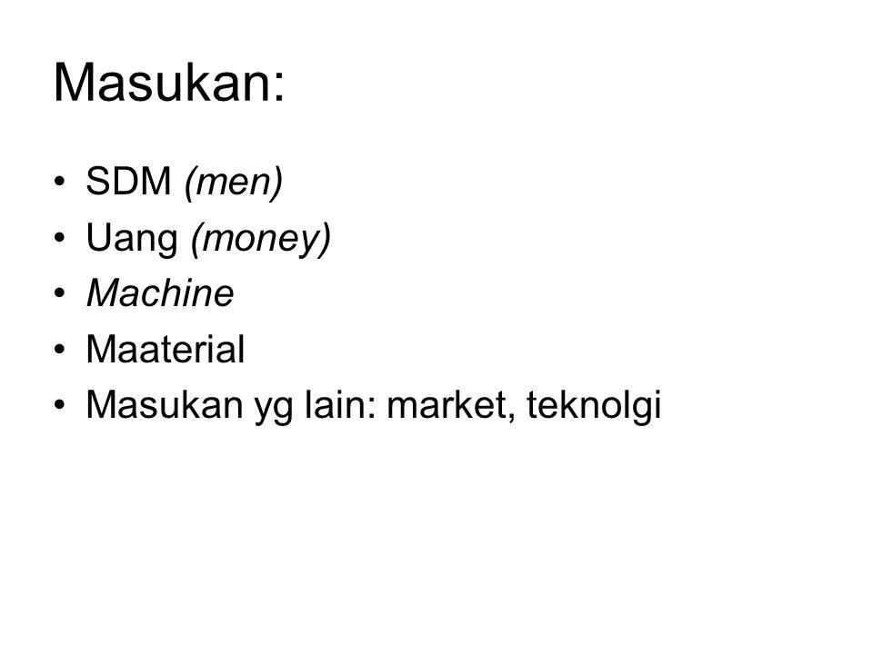 Masukan: SDM (men) Uang (money) Machine Maaterial Masukan yg lain: market, teknolgi