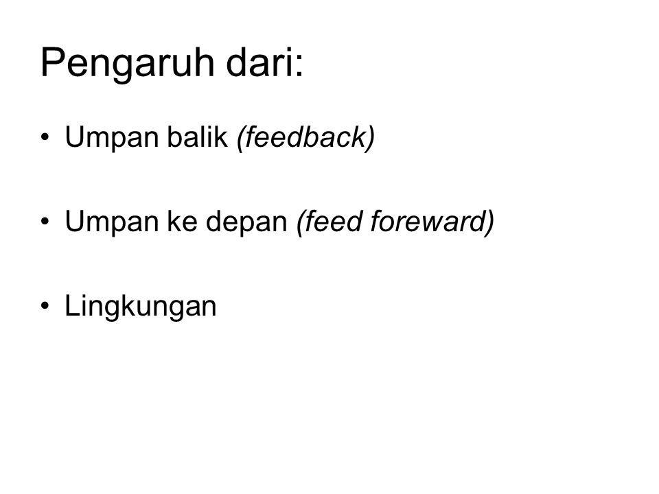Pengaruh dari: Umpan balik (feedback) Umpan ke depan (feed foreward) Lingkungan