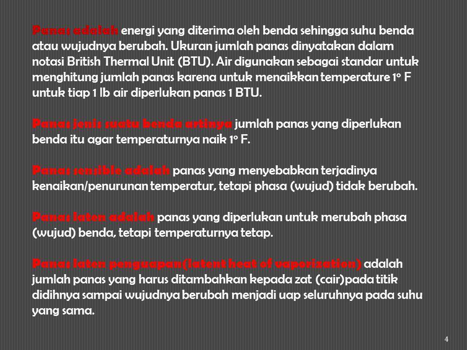 5 besar panas laten dan perubahan suhu fase dari beberapa cairan umum dan gas