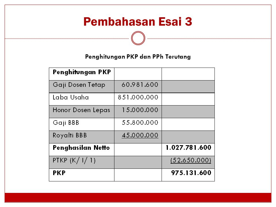 Pembahasan Esai 3 Penghitungan PKP dan PPh Terutang