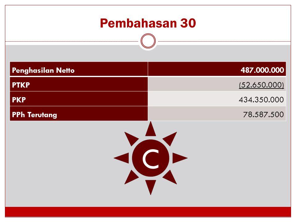 Pembahasan 30 C Penghasilan Netto487.000.000 PTKP(52.650.000) PKP434.350.000 PPh Terutang78.587.500