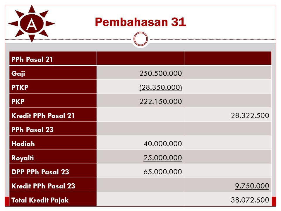 Pembahasan 31 PPh Pasal 21 Gaji250.500.000 PTKP(28.350.000) PKP222.150.000 Kredit PPh Pasal 2128.322.500 PPh Pasal 23 Hadiah40.000.000 Royalti25.000.0