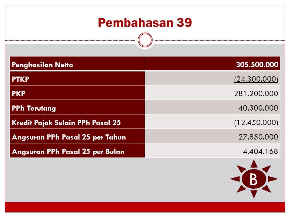 Pembahasan 39 Penghasilan Netto305.500.000 PTKP(24.300.000) PKP281.200.000 PPh Terutang40.300.000 Kredit Pajak Selain PPh Pasal 25(12.450.000) Angsura
