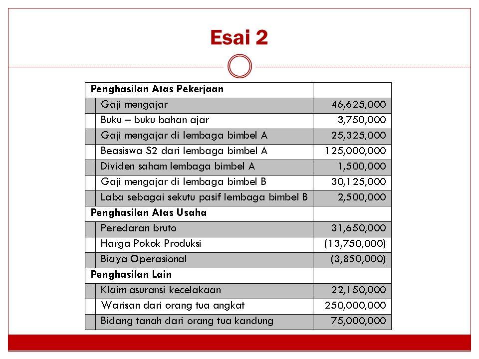 Esai 2