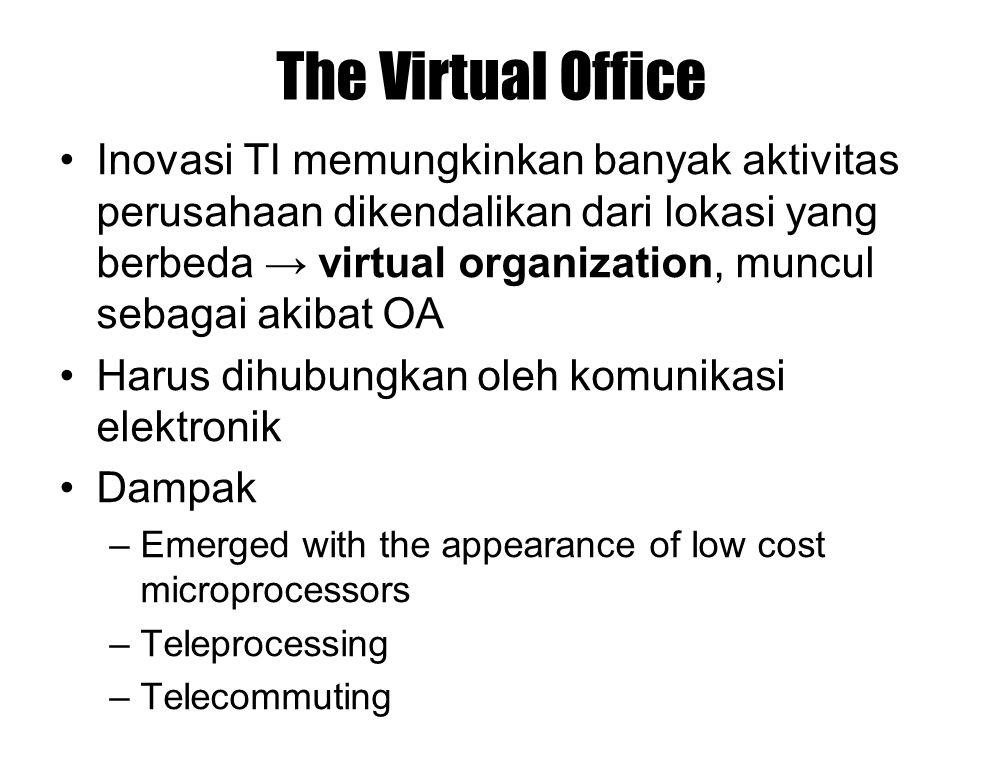 The Virtual Office Inovasi TI memungkinkan banyak aktivitas perusahaan dikendalikan dari lokasi yang berbeda → virtual organization, muncul sebagai ak