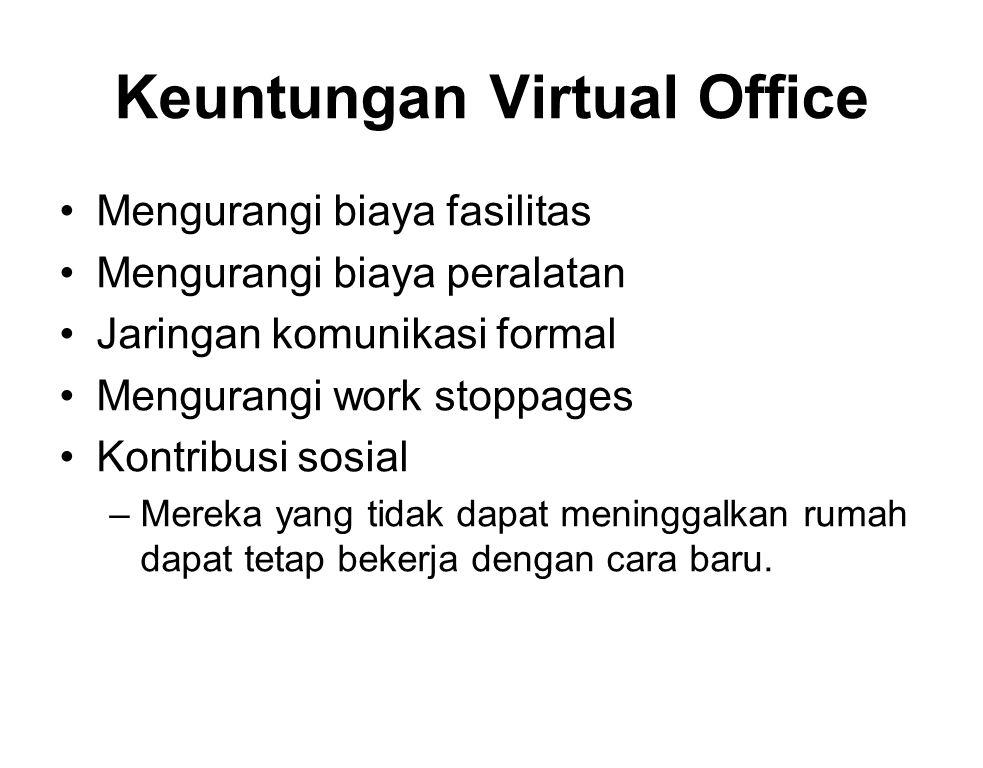 Keuntungan Virtual Office Mengurangi biaya fasilitas Mengurangi biaya peralatan Jaringan komunikasi formal Mengurangi work stoppages Kontribusi sosial
