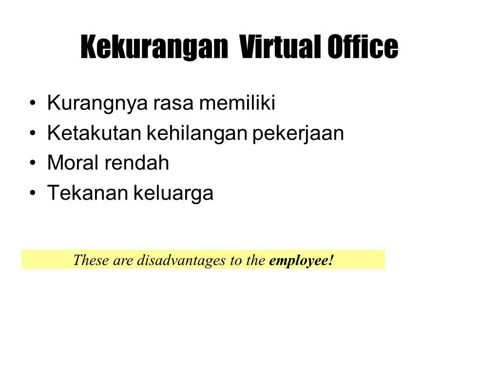 Kekurangan Virtual Office Kurangnya rasa memiliki Ketakutan kehilangan pekerjaan Moral rendah Tekanan keluarga These are disadvantages to the employee