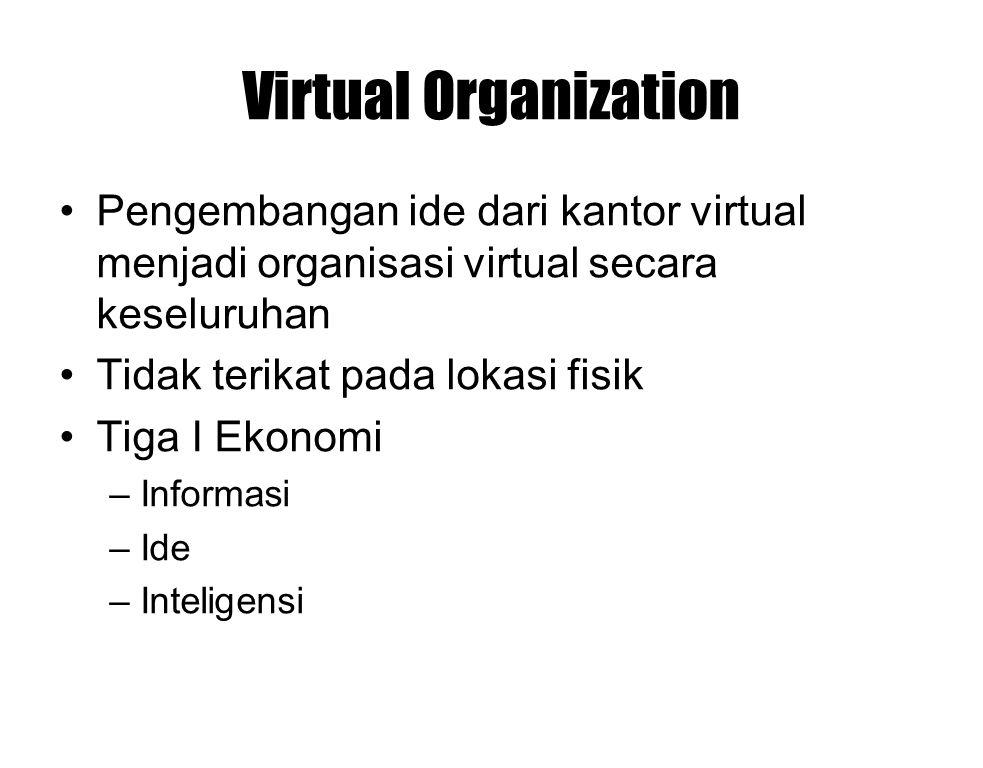 Virtual Organization Pengembangan ide dari kantor virtual menjadi organisasi virtual secara keseluruhan Tidak terikat pada lokasi fisik Tiga I Ekonomi