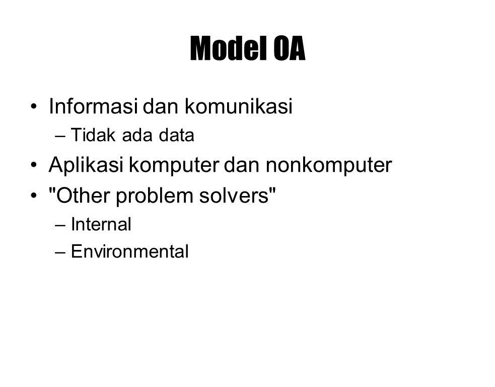 Model OA Informasi dan komunikasi –Tidak ada data Aplikasi komputer dan nonkomputer