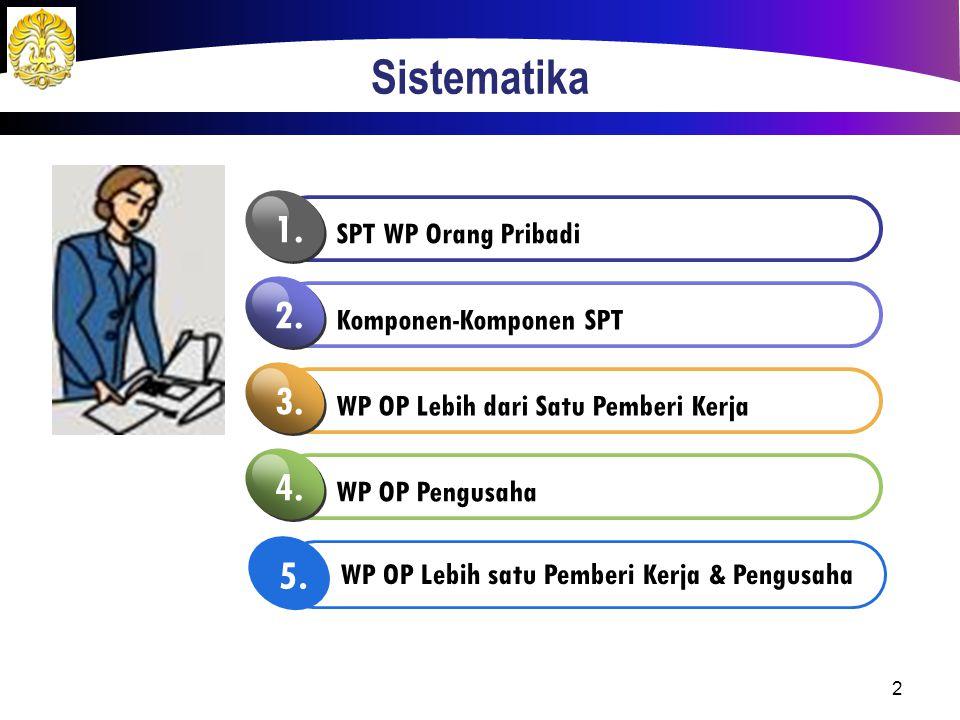 SPT WP Pribadi Penyelesaian Pajak WP Orang Pribadi tergantung penghasilan yang diterima  Format SPT berbeda Memiliki penghasilan dari satu pemberi kerja dan tidak mempunyai penghasilan lainnya kecuali bunga bank dan/atau bunga koperasi (SPT 1770 SS) Memiliki penghasilan dari satu atau lebih pemberi kerja, penghasilan lain dan penghasilan final (SPT 1770 S) Memiliki penghasilan dari usaha atau pekerjaan bebas dengan pembukuan atau norma, penghasilan lebih dari satu pemberi kerja, pengasilan lain dan penghasilan final (SPT 1770) Memiliki penghasilan dari satu pemberi kerja dan tidak mempunyai penghasilan lainnya kecuali bunga bank dan/atau bunga koperasi (SPT 1770 SS) Memiliki penghasilan dari satu atau lebih pemberi kerja, penghasilan lain dan penghasilan final (SPT 1770 S) Memiliki penghasilan dari usaha atau pekerjaan bebas dengan pembukuan atau norma, penghasilan lebih dari satu pemberi kerja, pengasilan lain dan penghasilan final (SPT 1770) 3