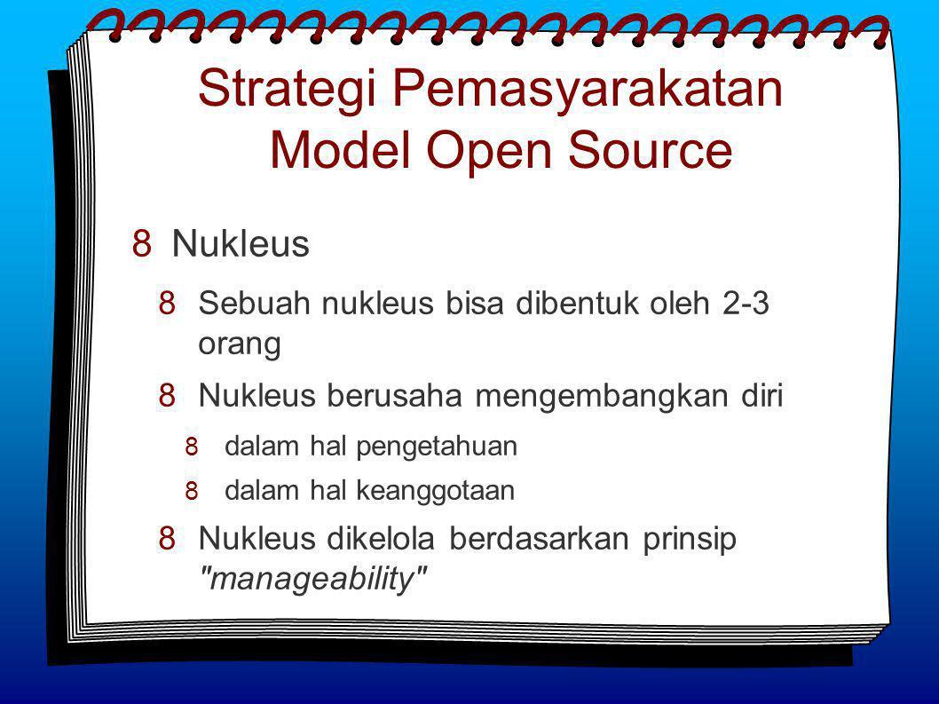 Strategi Pemasyarakatan Model Open Source  Nukleus  Sebuah nukleus bisa dibentuk oleh 2-3 orang  Nukleus berusaha mengembangkan diri  dalam hal pengetahuan  dalam hal keanggotaan  Nukleus dikelola berdasarkan prinsip manageability