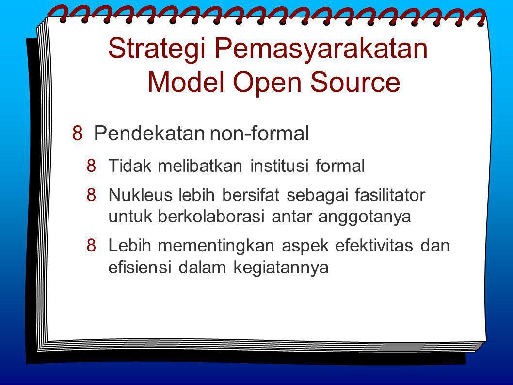 Strategi Pemasyarakatan Model Open Source  Pendekatan non-formal  Tidak melibatkan institusi formal  Nukleus lebih bersifat sebagai fasilitator untuk berkolaborasi antar anggotanya  Lebih mementingkan aspek efektivitas dan efisiensi dalam kegiatannya