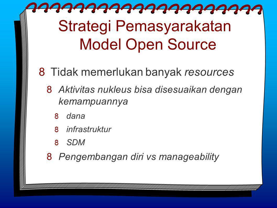 Strategi Pemasyarakatan Model Open Source  Tidak memerlukan banyak resources  Aktivitas nukleus bisa disesuaikan dengan kemampuannya  dana  infrastruktur  SDM  Pengembangan diri vs manageability