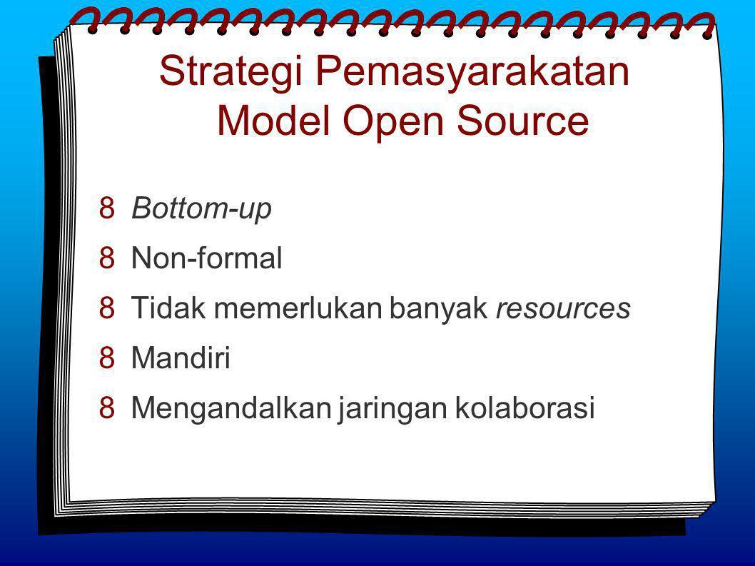 Strategi Pemasyarakatan Model Open Source  Bottom-up  Non-formal  Tidak memerlukan banyak resources  Mandiri  Mengandalkan jaringan kolaborasi