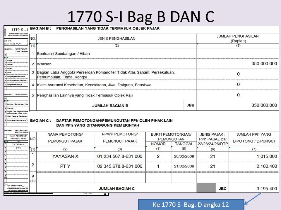 1770 S-I Bag B DAN C Ke 1770 S Bag. D angka 12