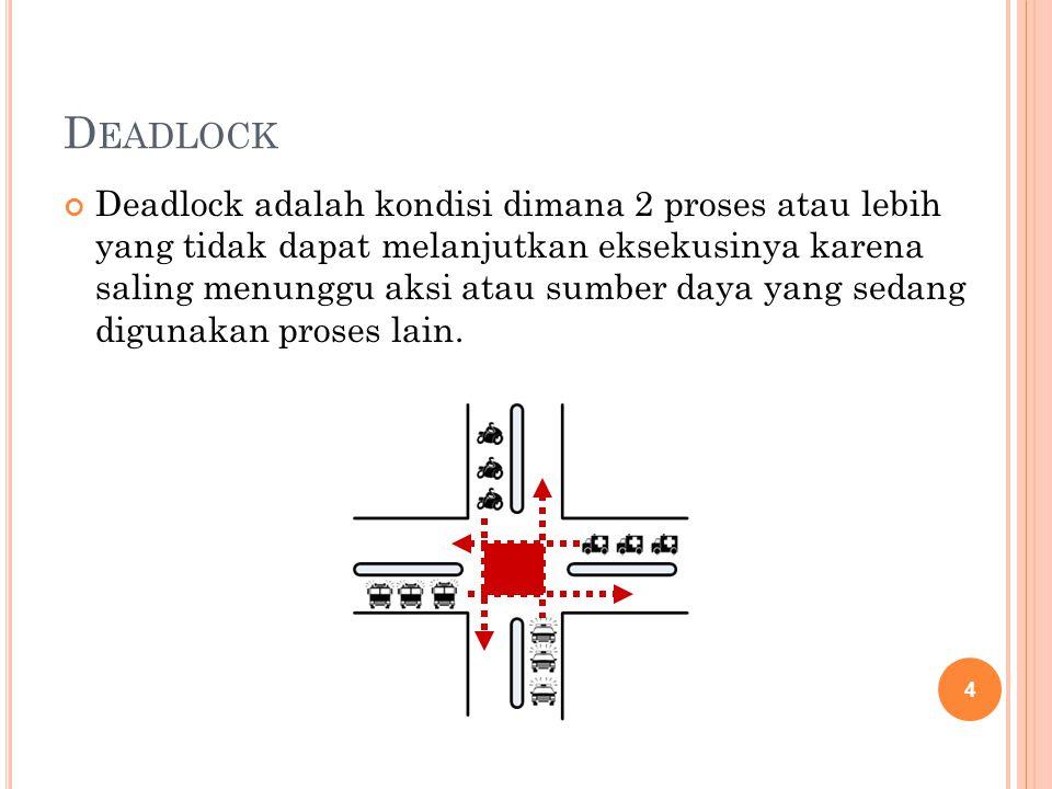 D EADLOCK Deadlock adalah kondisi dimana 2 proses atau lebih yang tidak dapat melanjutkan eksekusinya karena saling menunggu aksi atau sumber daya yang sedang digunakan proses lain.