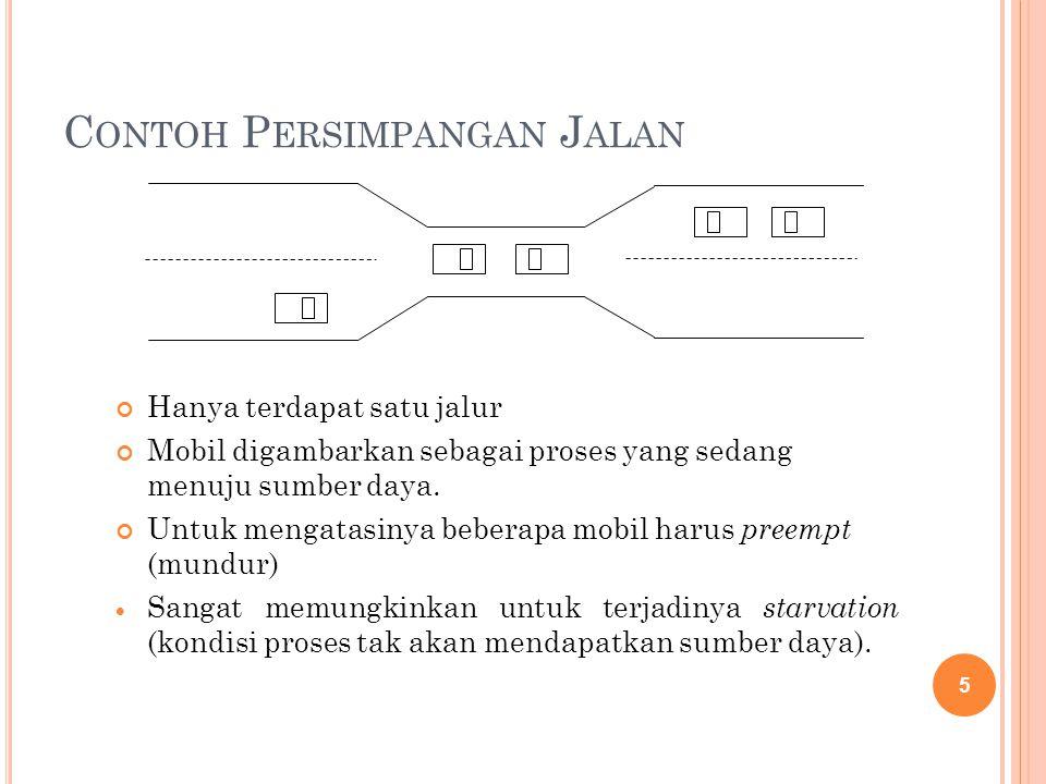 C ONTOH P ERSIMPANGAN J ALAN Hanya terdapat satu jalur Mobil digambarkan sebagai proses yang sedang menuju sumber daya.