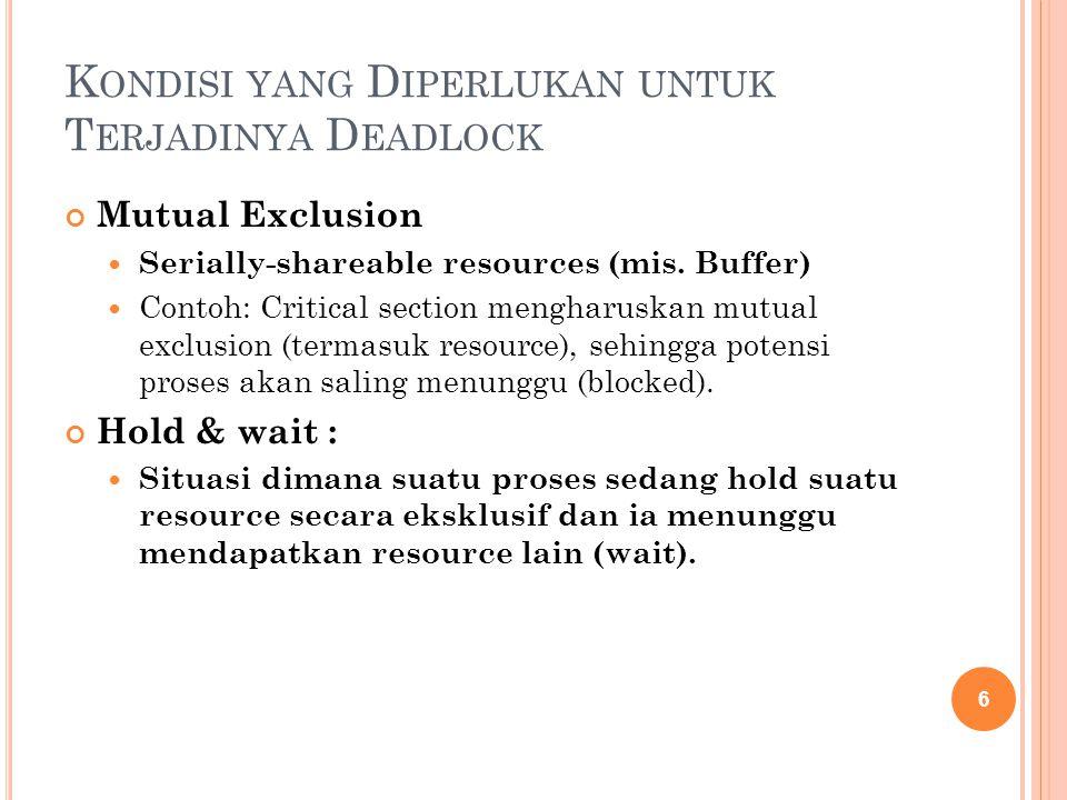 K ONDISI YANG D IPERLUKAN UNTUK T ERJADINYA D EADLOCK Mutual Exclusion Serially-shareable resources (mis. Buffer) Contoh: Critical section mengharuska