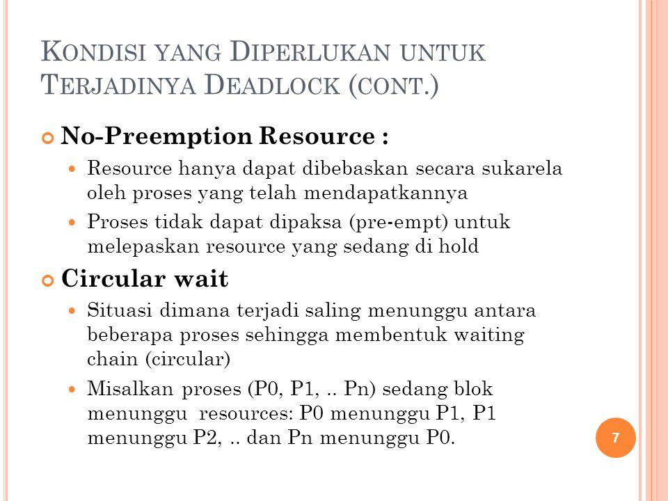 K ONDISI YANG D IPERLUKAN UNTUK T ERJADINYA D EADLOCK ( CONT.) No-Preemption Resource : Resource hanya dapat dibebaskan secara sukarela oleh proses yang telah mendapatkannya Proses tidak dapat dipaksa (pre-empt) untuk melepaskan resource yang sedang di hold Circular wait Situasi dimana terjadi saling menunggu antara beberapa proses sehingga membentuk waiting chain (circular) Misalkan proses (P0, P1,..