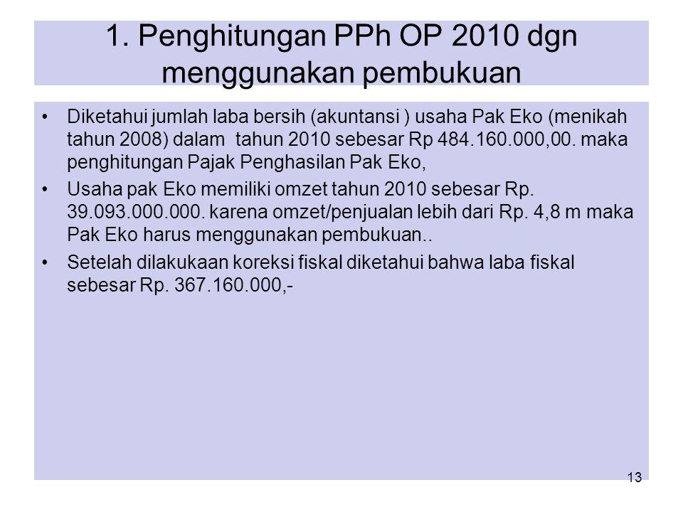 Hasil Penghitungan PPh OP 2010 1.Penghasilan/laba Bersih (fiskal)= 367.160.000 2.