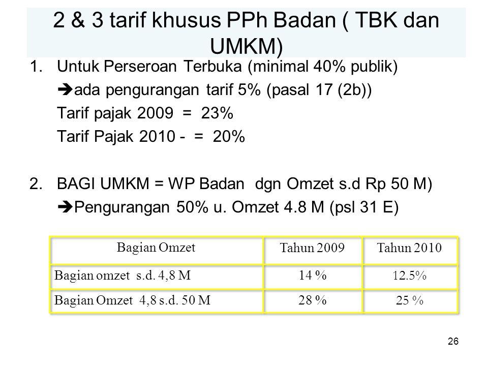 CONTOH PENGHITUNGAN FASILITAS UMKM Contoh : PT X tahun 2009 Peredaran Usaha = Rp.