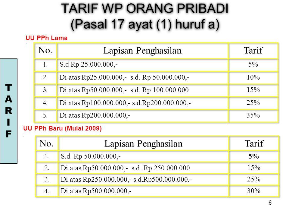 Wajib Pajak OP Karyawan Yang digunakan dasar penghitungan  sebesar Gaji yang diterima dari pemberi kerja dikurangi PTKP Contoh : 1.