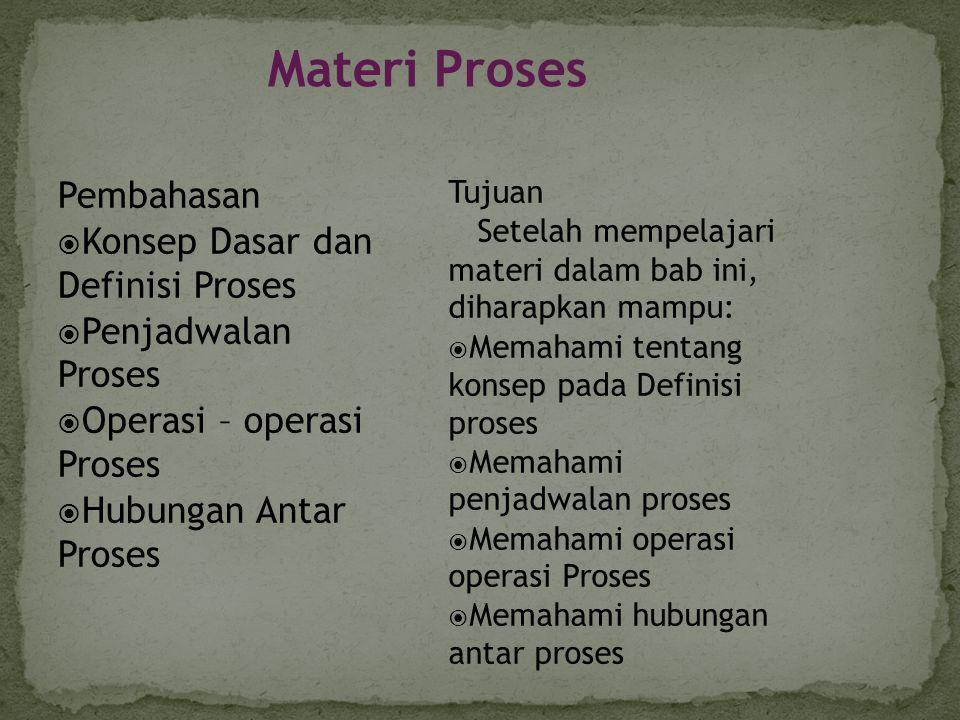 OPERASI PADA PROSES Ada 2 jenis operasi pada proses 1. Pembuatan proses 2. Penghentian proses