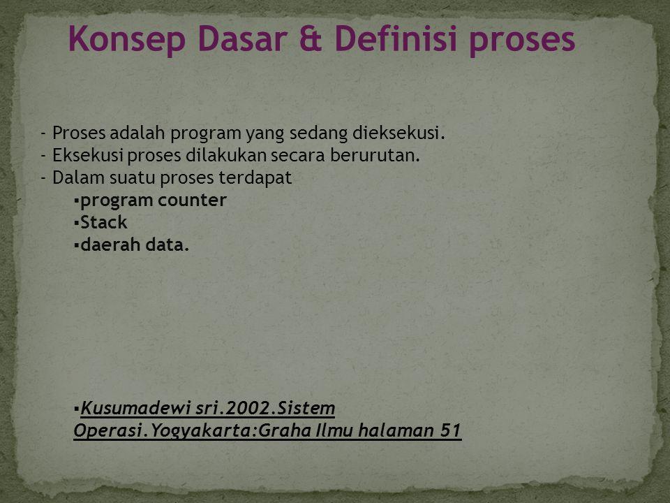 Status Proses Pada saat proses dieksekusi, akan terjadi perubahan status :  New : Proses sedang dikerjakan/ dibuat.