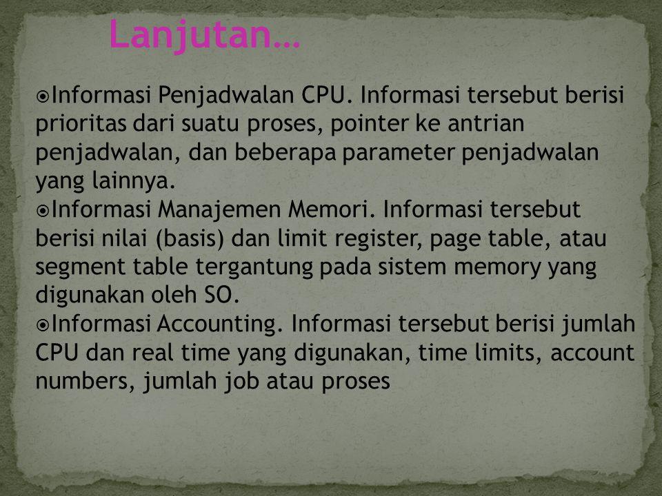  Informasi Status I/O.