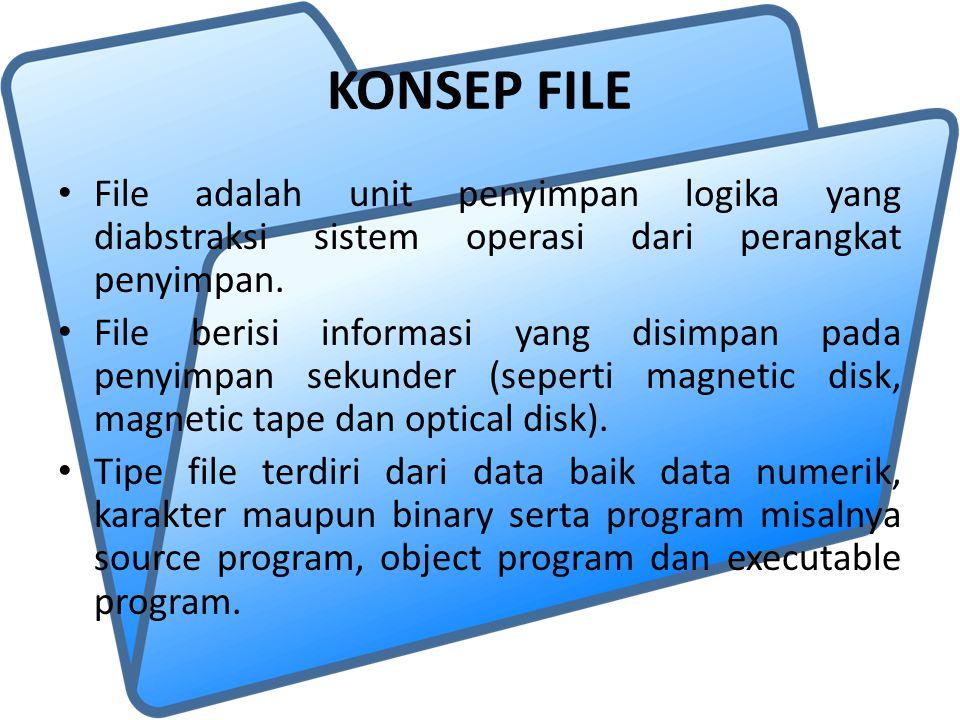 KONSEP FILE File adalah unit penyimpan logika yang diabstraksi sistem operasi dari perangkat penyimpan. File berisi informasi yang disimpan pada penyi