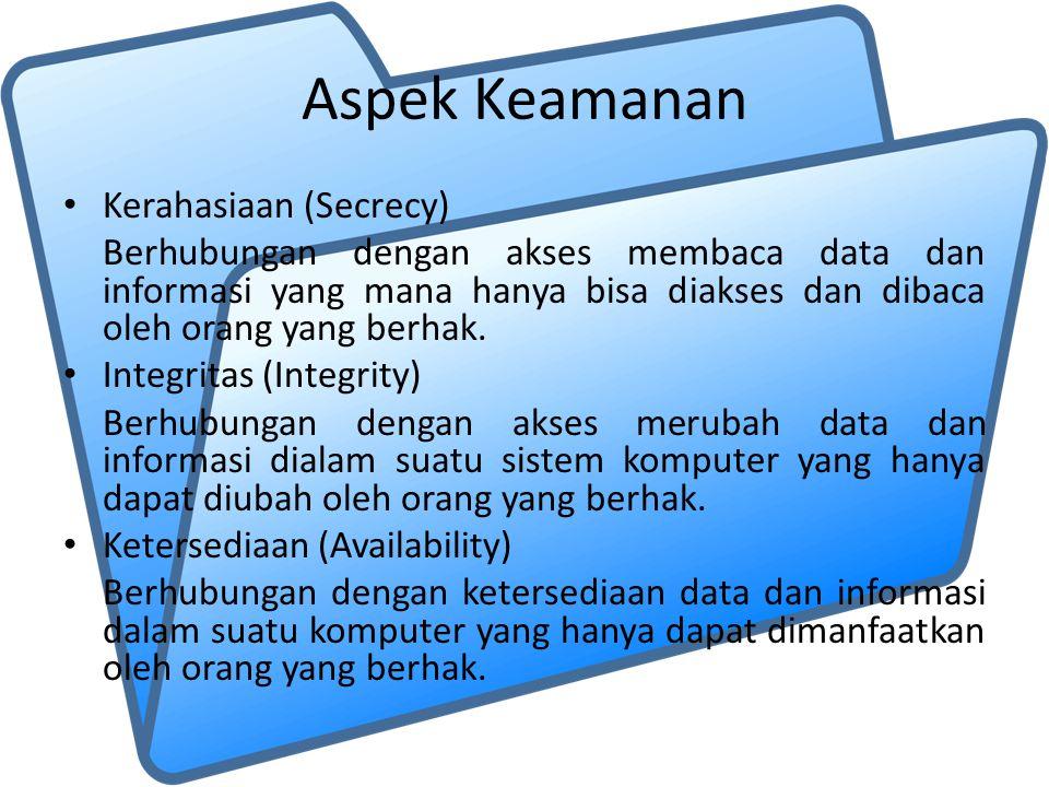 Aspek Keamanan Kerahasiaan (Secrecy) Berhubungan dengan akses membaca data dan informasi yang mana hanya bisa diakses dan dibaca oleh orang yang berha