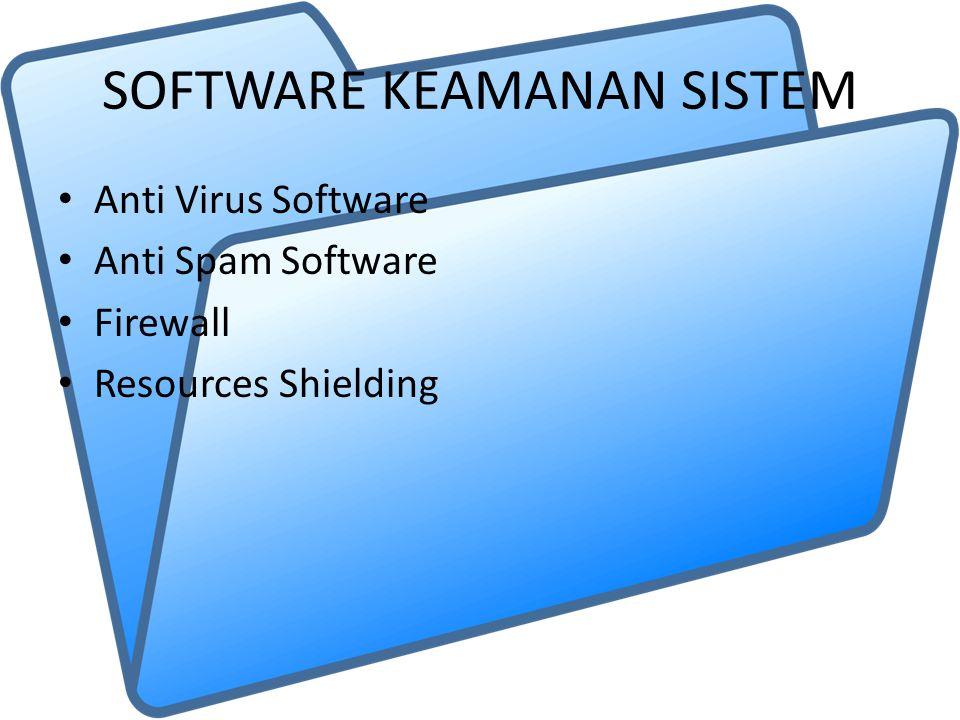 SOFTWARE KEAMANAN SISTEM Anti Virus Software Anti Spam Software Firewall Resources Shielding
