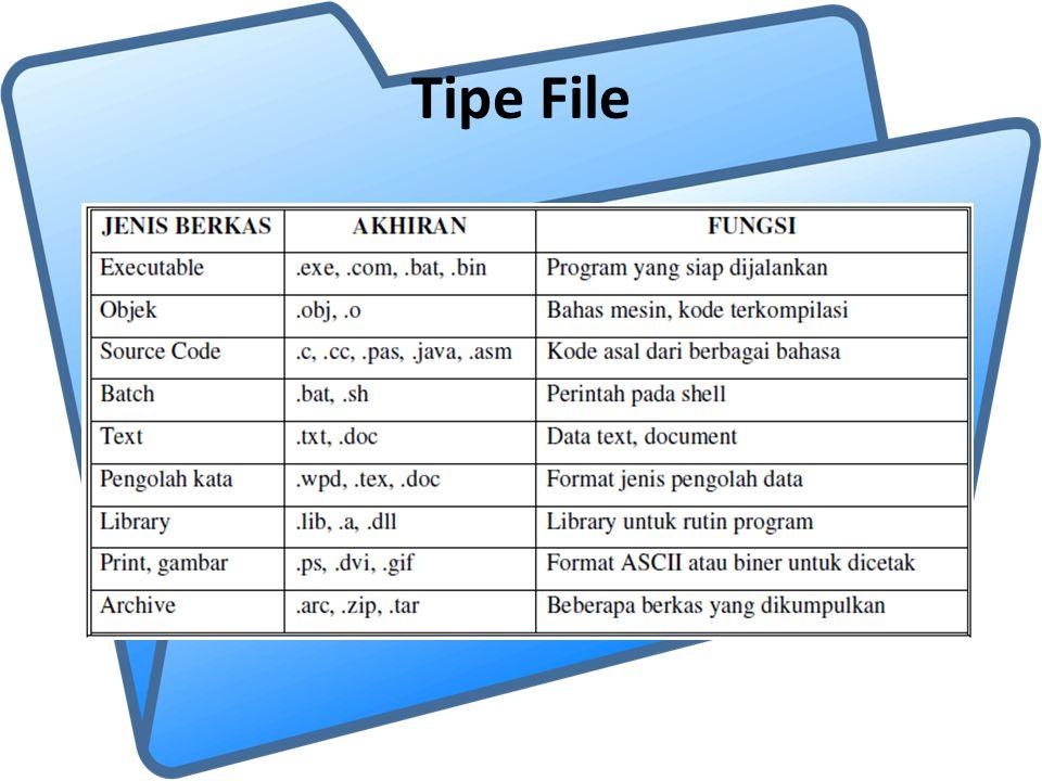 METODE AKSES Akses Berurutan (Sequential Access) : Informasi pada file diproses secara berurutan, satu record diakses setelah record yang lain.