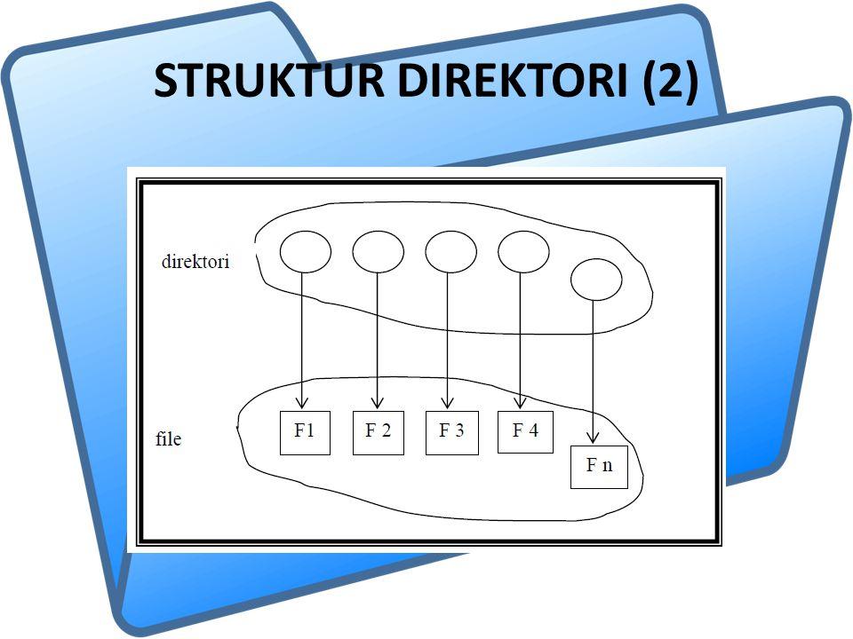 Struktur Direktori Contoh direktori di Linux:  / direktori root  /bin perintah binari esensial  /boot file –file konfigurasi boot loader  /dev device files  /etc konfigurasi sistem host-specific  /lib shared libraries essential dan modul kernel  /mnt mount point untuk me-mount suatu file system sementara  /opt tambahan paket aplikasi piranti lunak  /sbin sistem binari esensial  /tmp tempat file sementara  /usr secondary hierarchy of system  /var data variabel