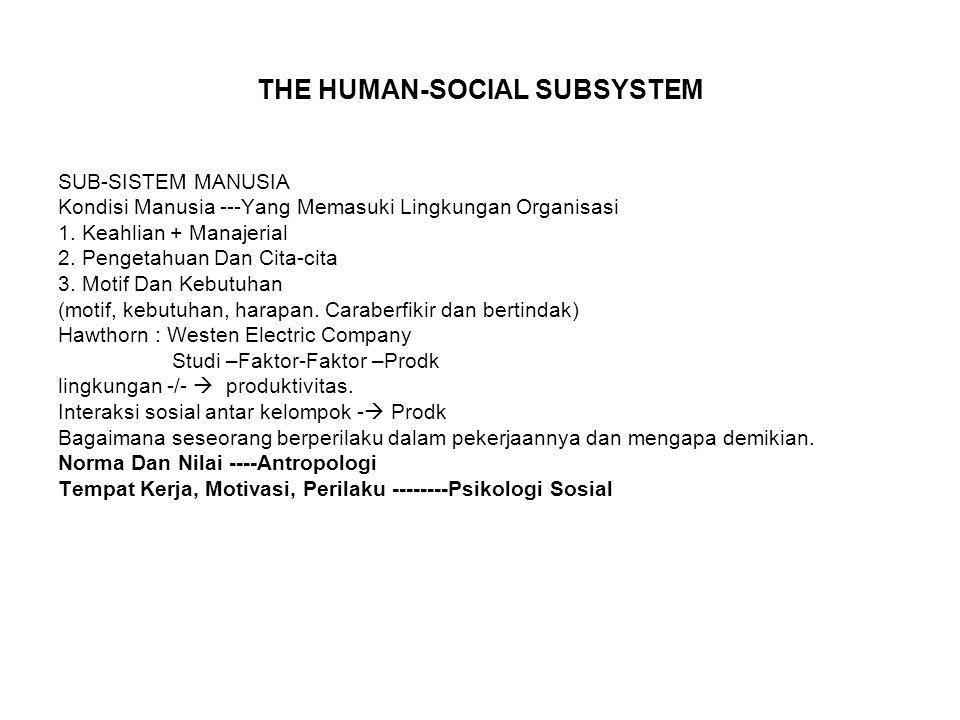 THE HUMAN-SOCIAL SUBSYSTEM SUB-SISTEM MANUSIA Kondisi Manusia ---Yang Memasuki Lingkungan Organisasi 1. Keahlian + Manajerial 2. Pengetahuan Dan Cita-