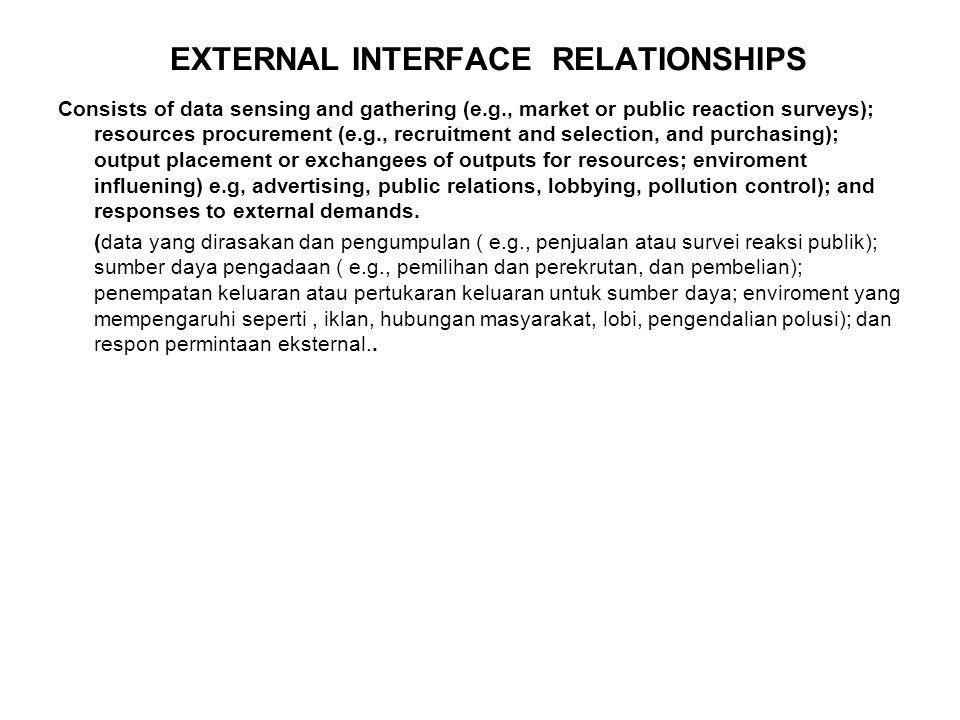 EXTERNAL INTERFACE RELATIONSHIPS Consists of data sensing and gathering (e.g., market or public reaction surveys); resources procurement (e.g., recrui