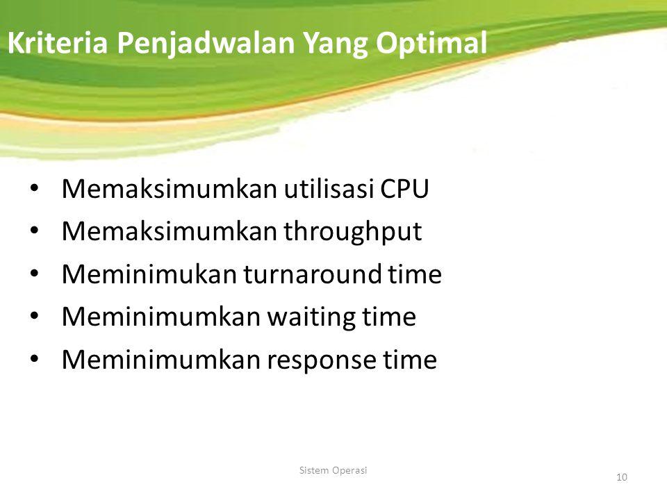 Sistem Operasi9 Utilisasi CPU: menjadikan CPU terus menerus sibuk (menggunakan CPU semaksimal mungkin). Throughput: maksimalkan jumlah proses yang sel