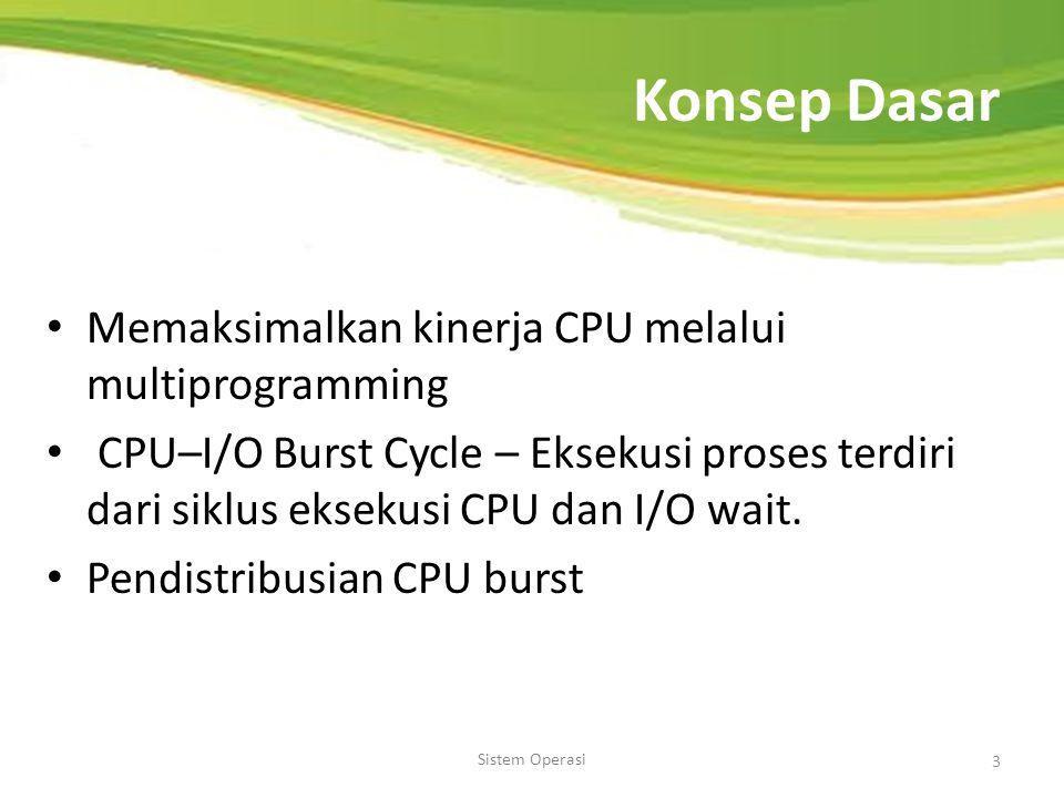 Sistem Operasi 3 Konsep Dasar Memaksimalkan kinerja CPU melalui multiprogramming CPU–I/O Burst Cycle – Eksekusi proses terdiri dari siklus eksekusi CPU dan I/O wait.
