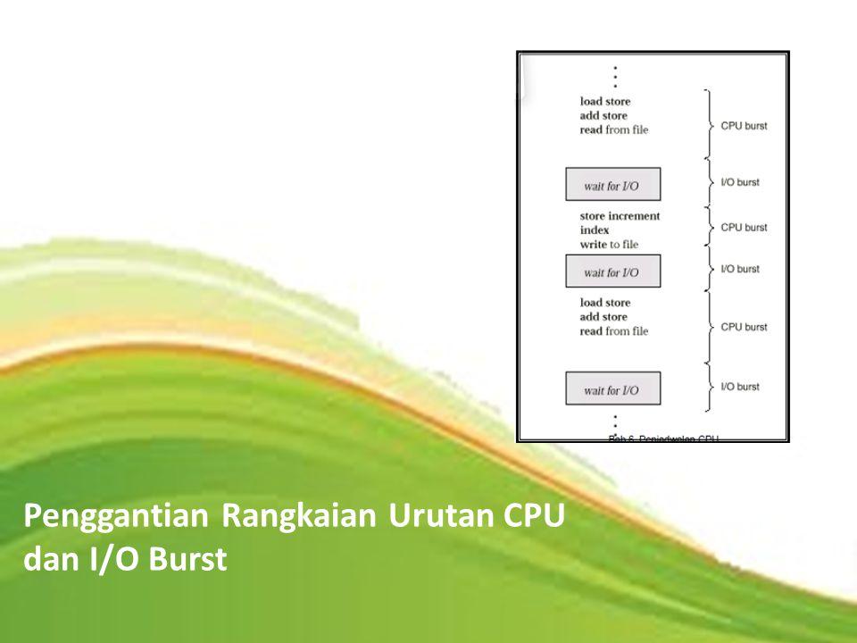 Sistem Operasi 3 Konsep Dasar Memaksimalkan kinerja CPU melalui multiprogramming CPU–I/O Burst Cycle – Eksekusi proses terdiri dari siklus eksekusi CP