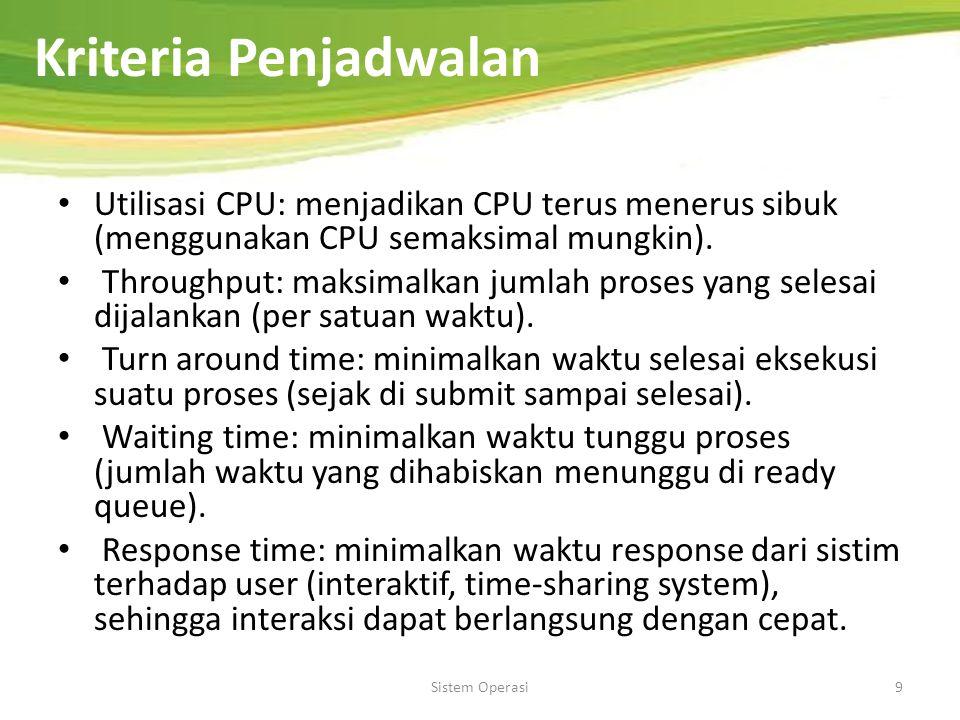 Sistem Operasi9 Utilisasi CPU: menjadikan CPU terus menerus sibuk (menggunakan CPU semaksimal mungkin).