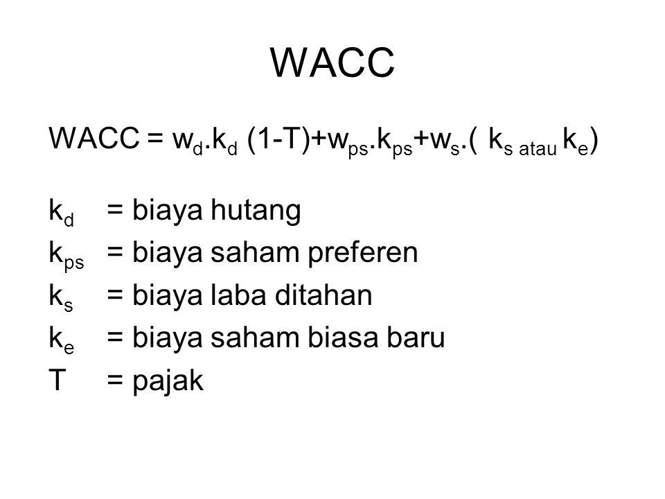 WACC WACC = w d.k d (1-T)+w ps.k ps +w s.( k s atau k e ) k d = biaya hutang k ps = biaya saham preferen k s = biaya laba ditahan k e = biaya saham biasa baru T = pajak