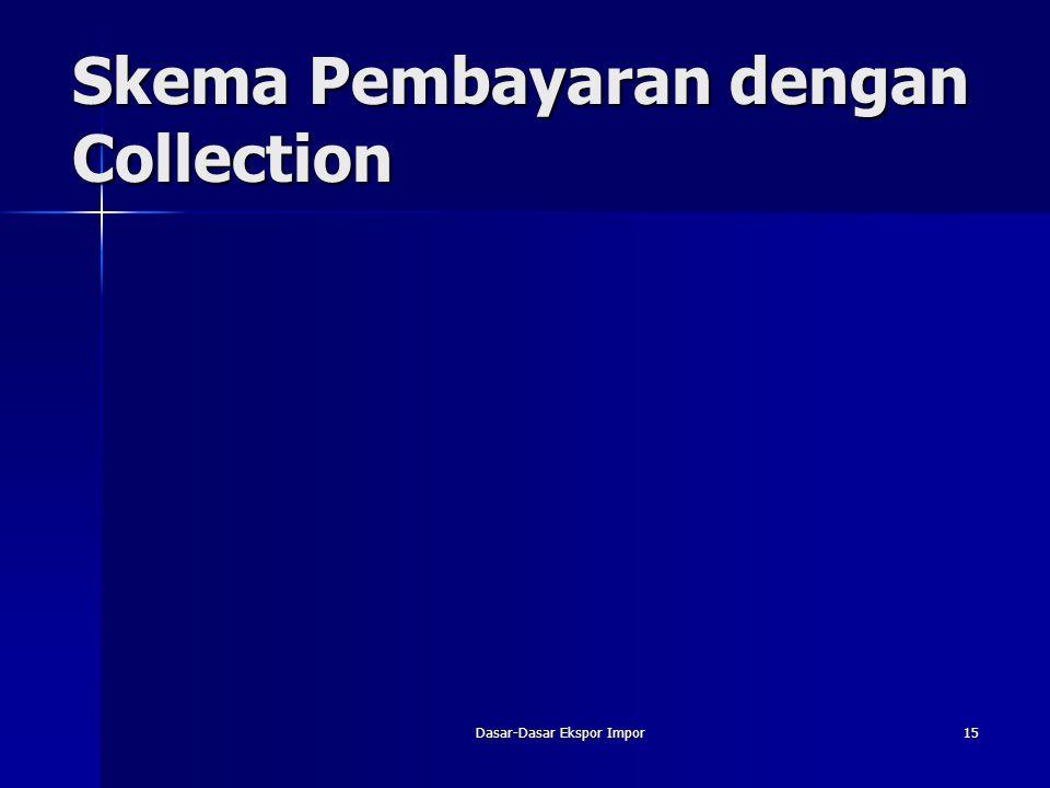 Dasar-Dasar Ekspor Impor15 Skema Pembayaran dengan Collection